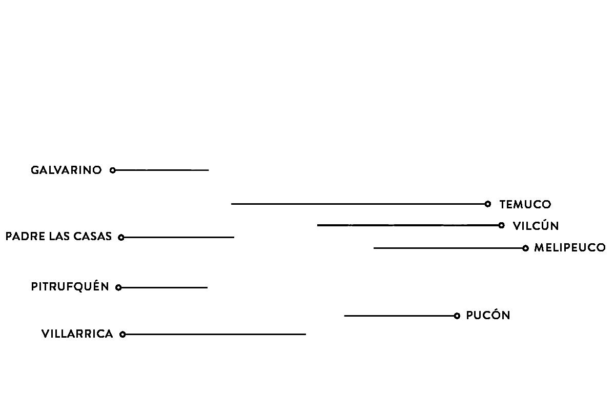 Mapa Región Araucanía